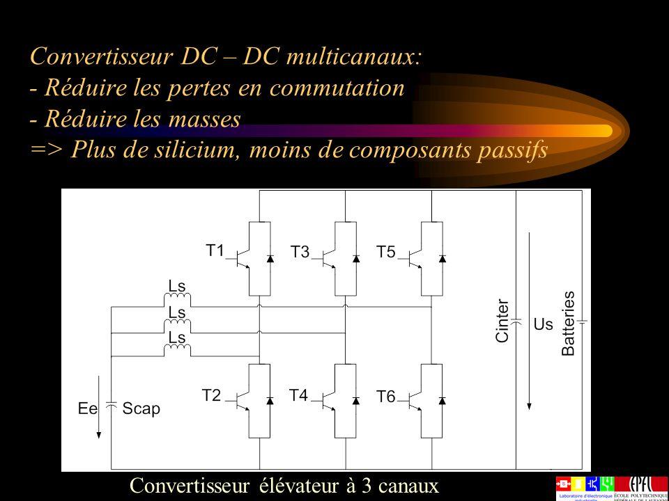 Convertisseur DC – DC multicanaux: - Réduire les pertes en commutation - Réduire les masses => Plus de silicium, moins de composants passifs