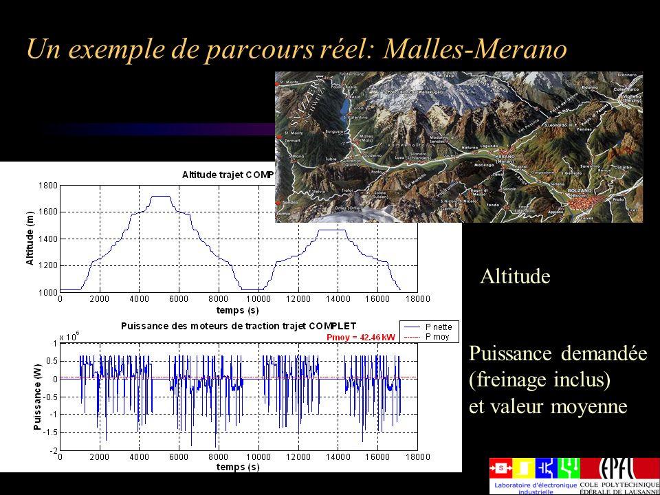 Un exemple de parcours réel: Malles-Merano