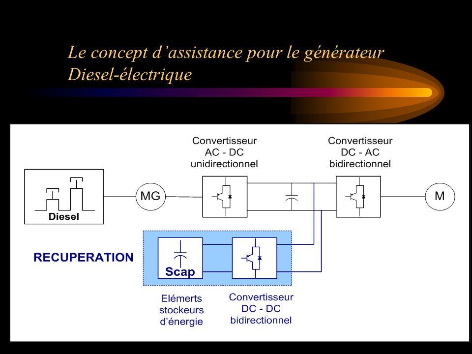 Le concept d'assistance pour le générateur Diesel-électrique