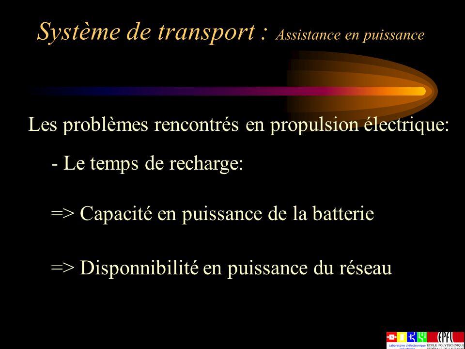 Système de transport : Assistance en puissance