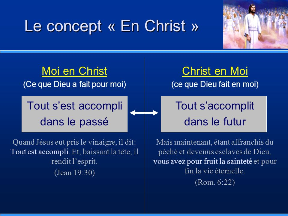 Le concept « En Christ » Moi en Christ Tout s'est accompli