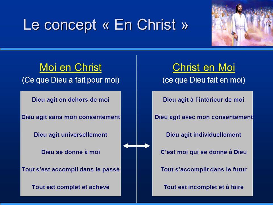Le concept « En Christ » Moi en Christ Christ en Moi