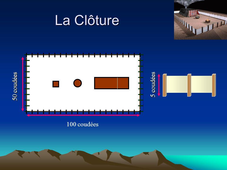 La Clôture 5 coudées 50 coudées 100 coudées