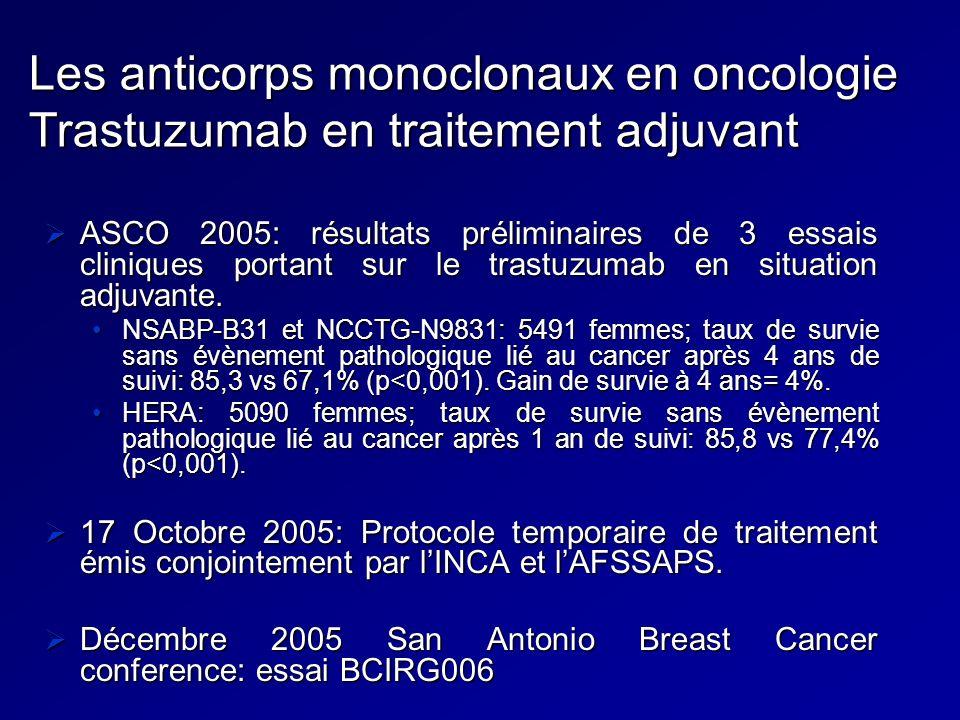 Les anticorps monoclonaux en oncologie Trastuzumab en traitement adjuvant
