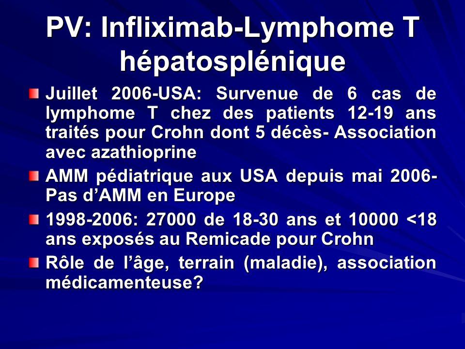 PV: Infliximab-Lymphome T hépatosplénique