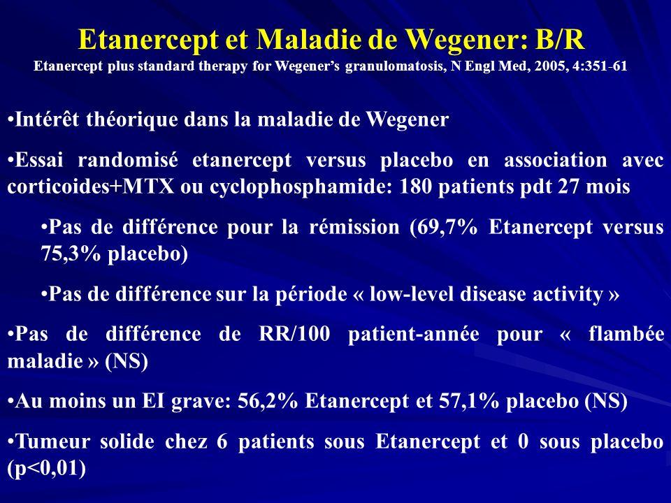 Etanercept et Maladie de Wegener: B/R