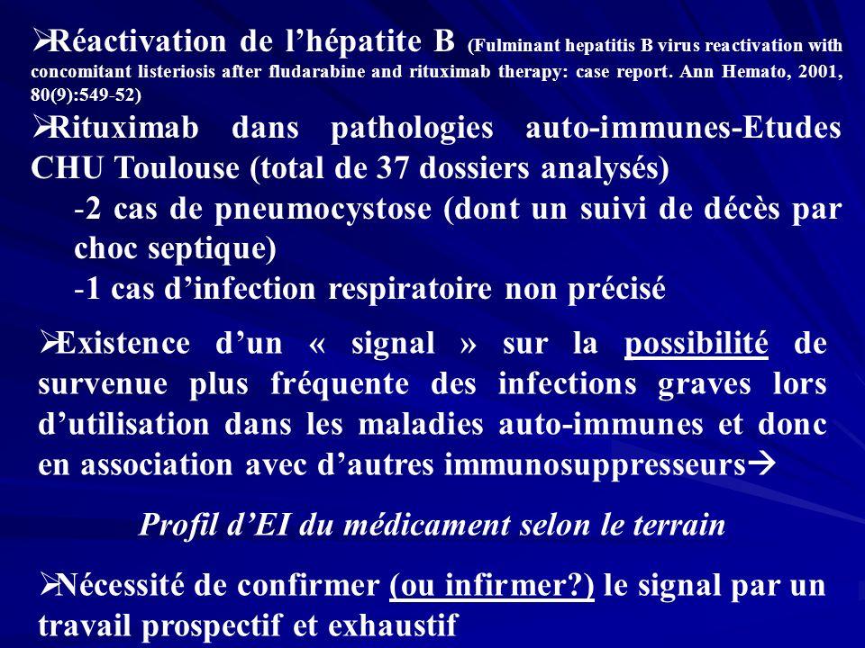 Profil d'EI du médicament selon le terrain