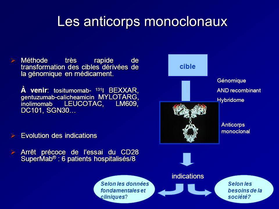 Les anticorps monoclonaux