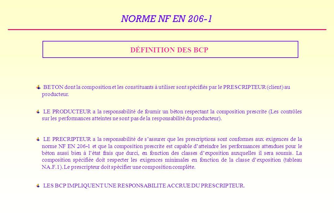 DÉFINITION DES BCP BETON dont la composition et les constituants à utiliser sont spécifiés par le PRESCRIPTEUR (client) au producteur.