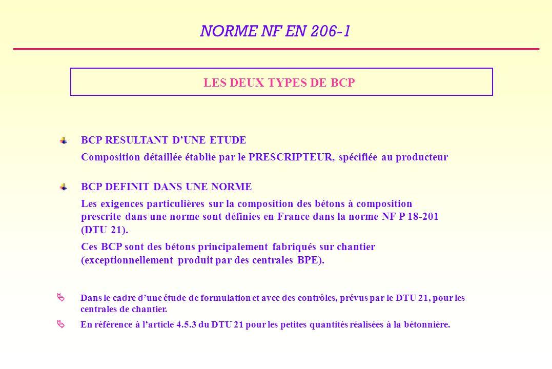 LES DEUX TYPES DE BCP BCP RESULTANT D'UNE ETUDE
