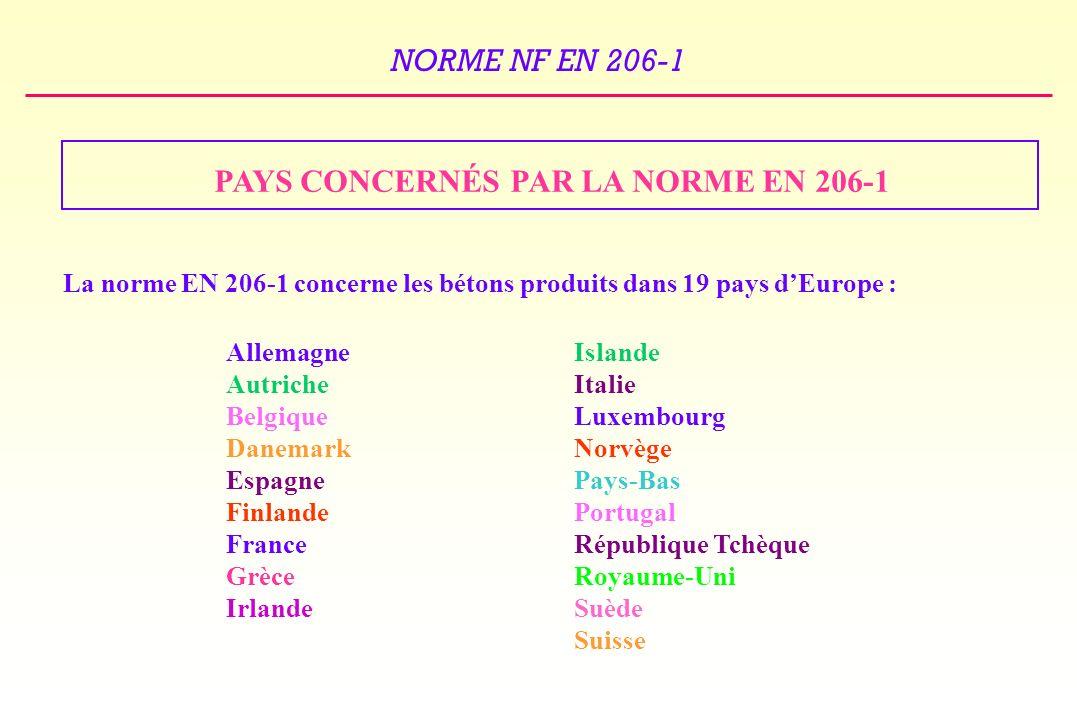 PAYS CONCERNÉS PAR LA NORME EN 206-1
