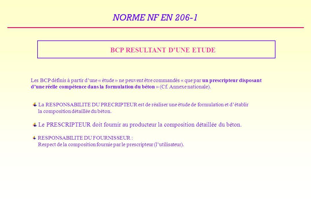 BCP RESULTANT D'UNE ETUDE