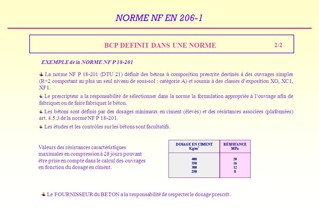 BCP DEFINIT DANS UNE NORME
