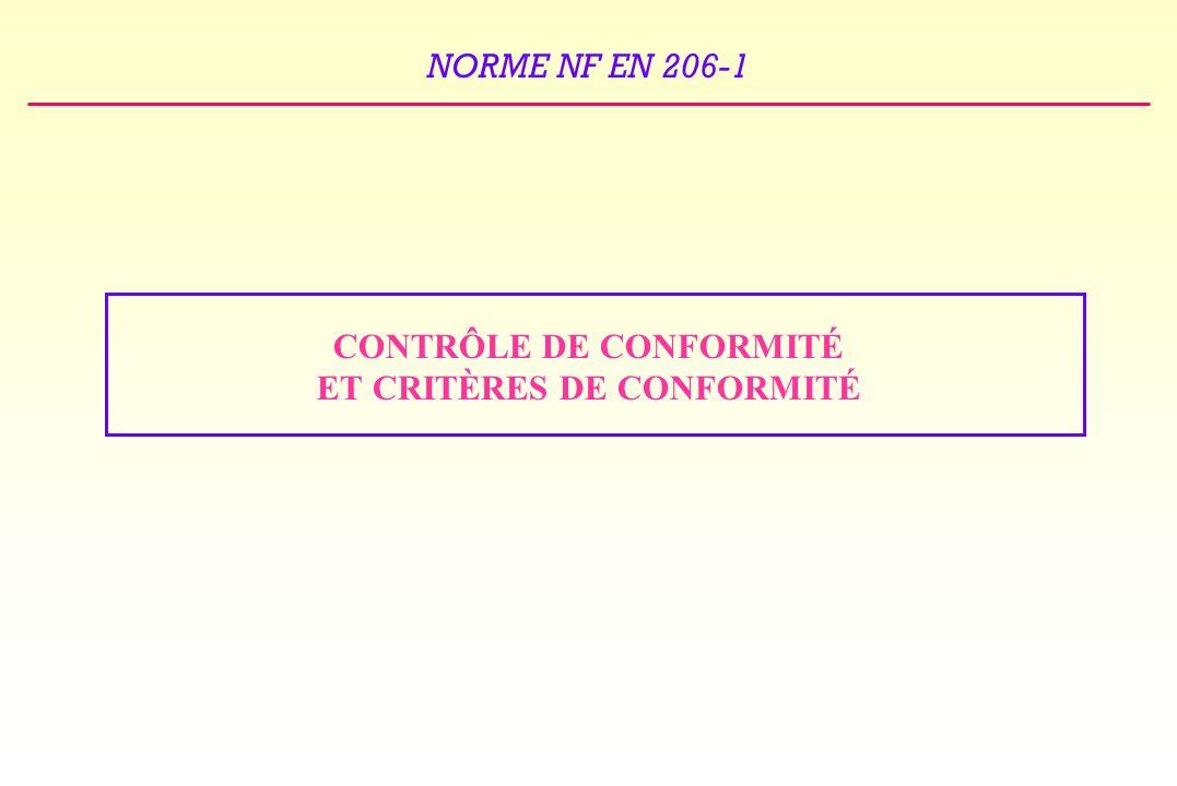 CONTRÔLE DE CONFORMITÉ ET CRITÈRES DE CONFORMITÉ