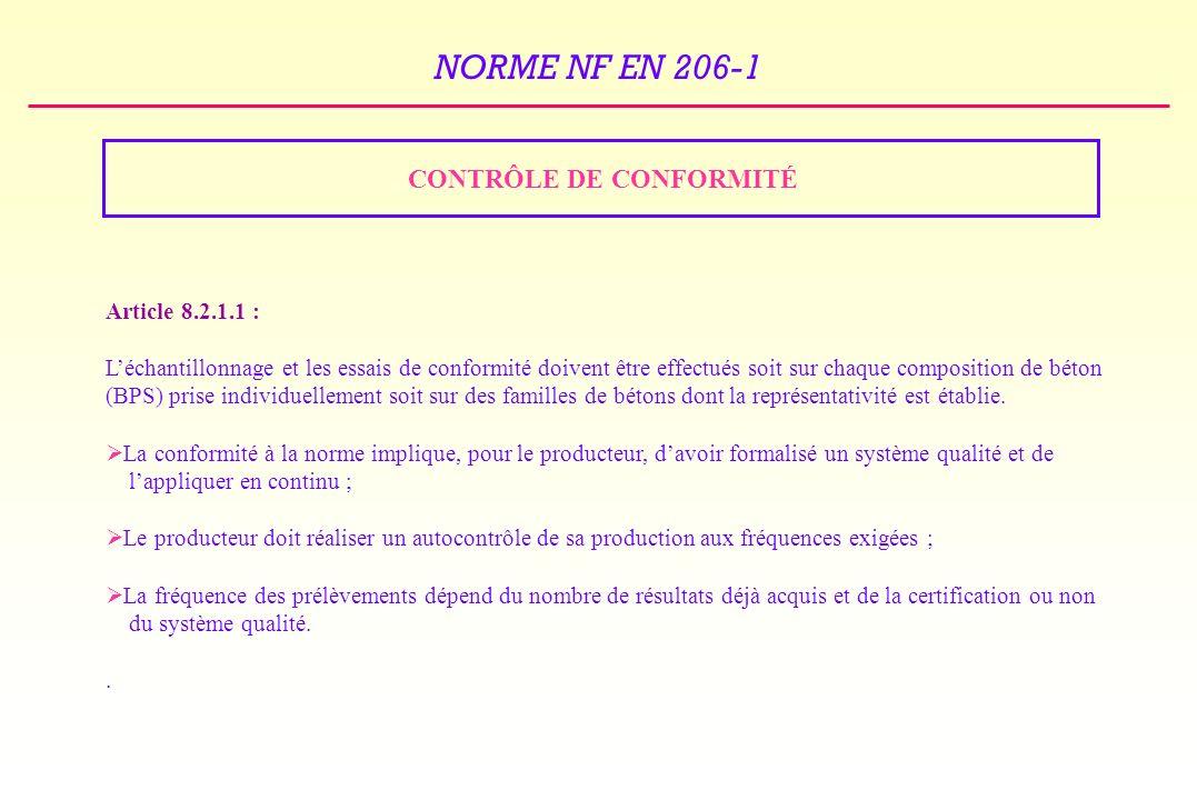 CONTRÔLE DE CONFORMITÉ