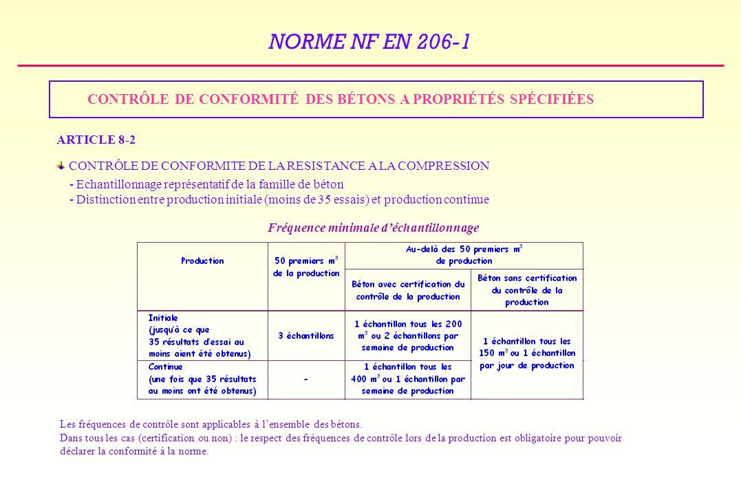 CONTRÔLE DE CONFORMITÉ DES BÉTONS A PROPRIÉTÉS SPÉCIFIÉES