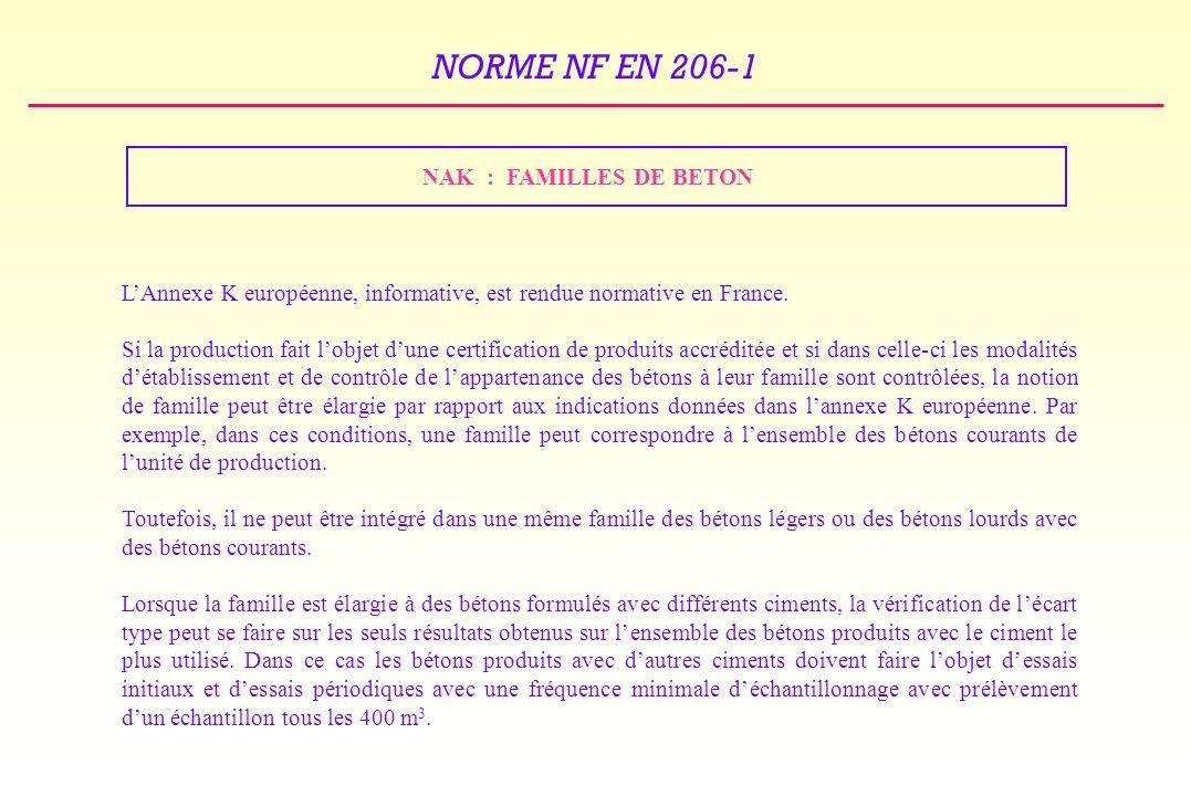 NAK : FAMILLES DE BETON L'Annexe K européenne, informative, est rendue normative en France.