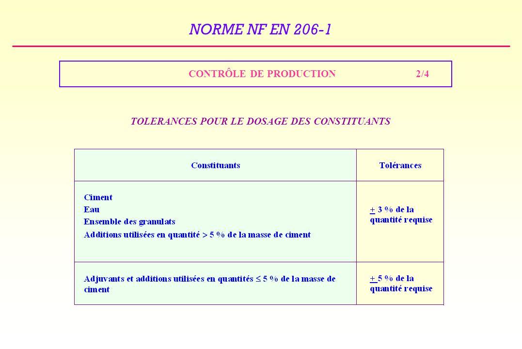 CONTRÔLE DE PRODUCTION