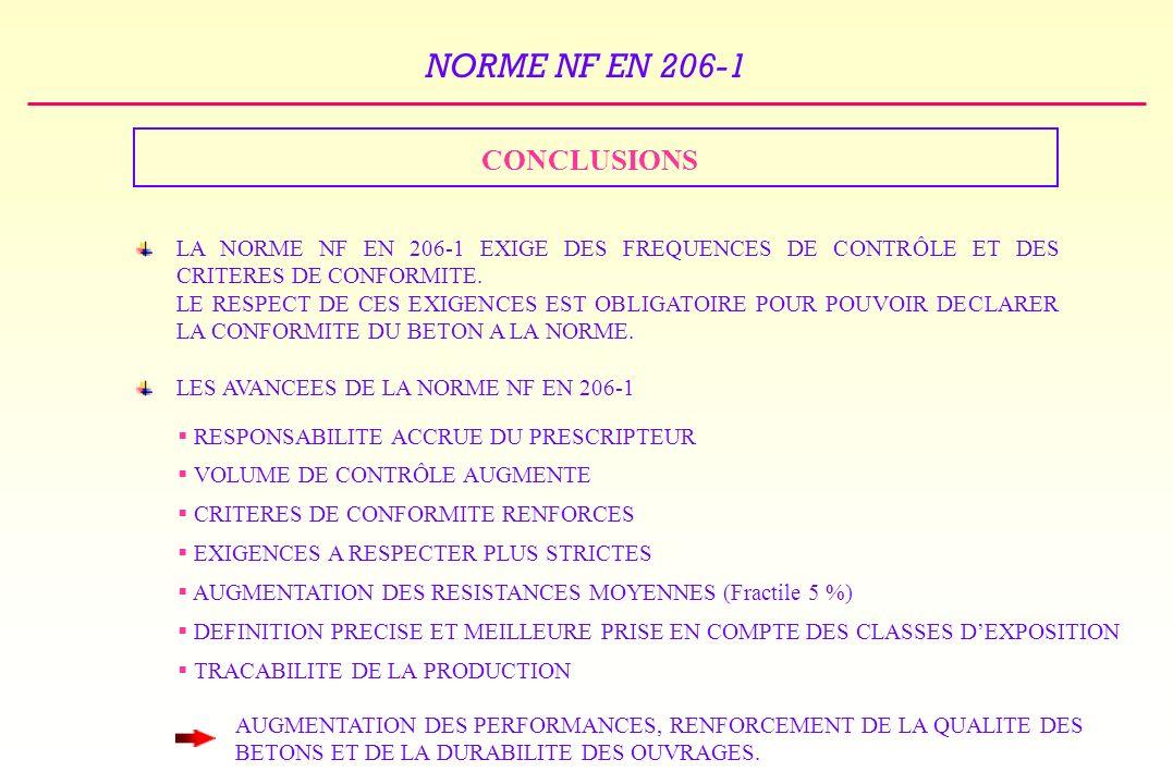 CONCLUSIONS LA NORME NF EN 206-1 EXIGE DES FREQUENCES DE CONTRÔLE ET DES CRITERES DE CONFORMITE.