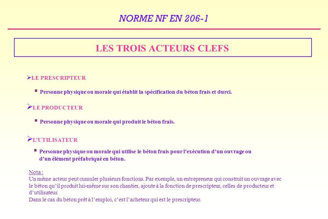 LES TROIS ACTEURS CLEFS