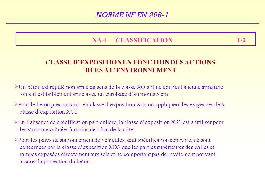 CLASSE D'EXPOSITION EN FONCTION DES ACTIONS DUES A L'ENVIRONNEMENT