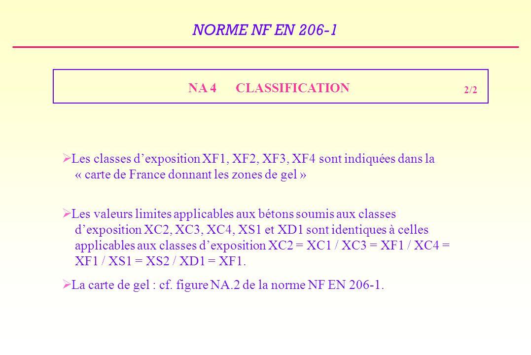La carte de gel : cf. figure NA.2 de la norme NF EN 206-1.