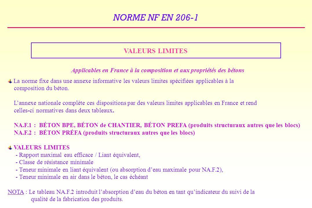 VALEURS LIMITES Applicables en France à la composition et aux propriétés des bétons.