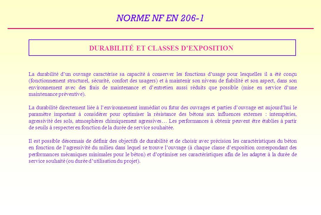 DURABILITÉ ET CLASSES D'EXPOSITION