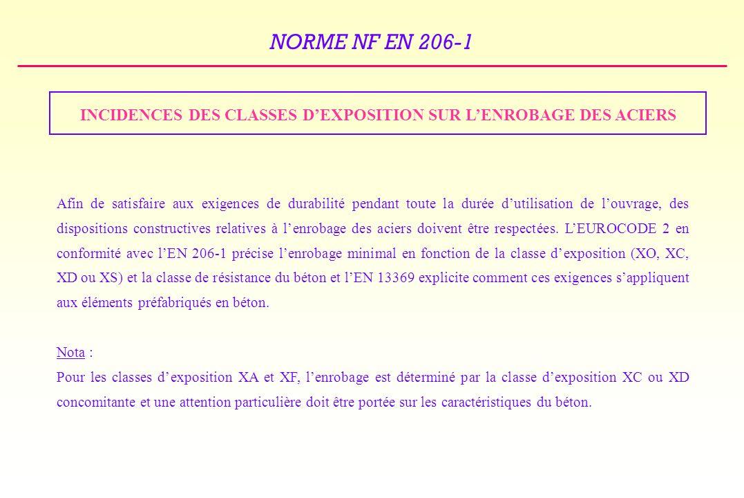 INCIDENCES DES CLASSES D'EXPOSITION SUR L'ENROBAGE DES ACIERS