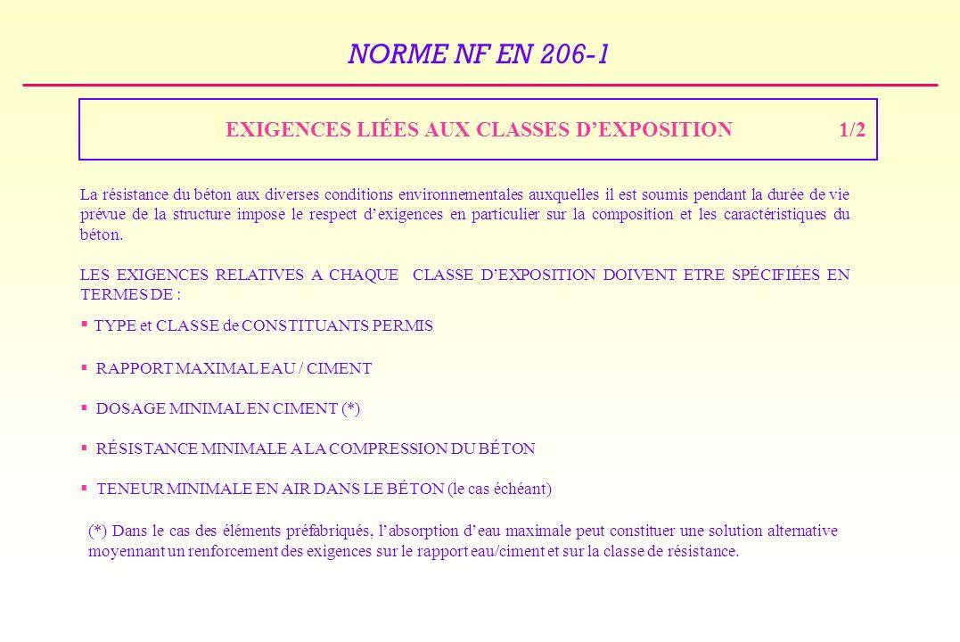 EXIGENCES LIÉES AUX CLASSES D'EXPOSITION 1/2