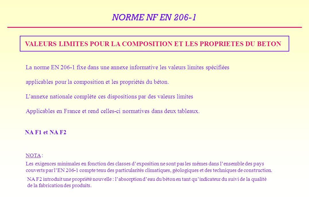 Les volutions du contexte normatif et r glementaire des b tons ppt t l charger - Regles de construction en limite de propriete ...