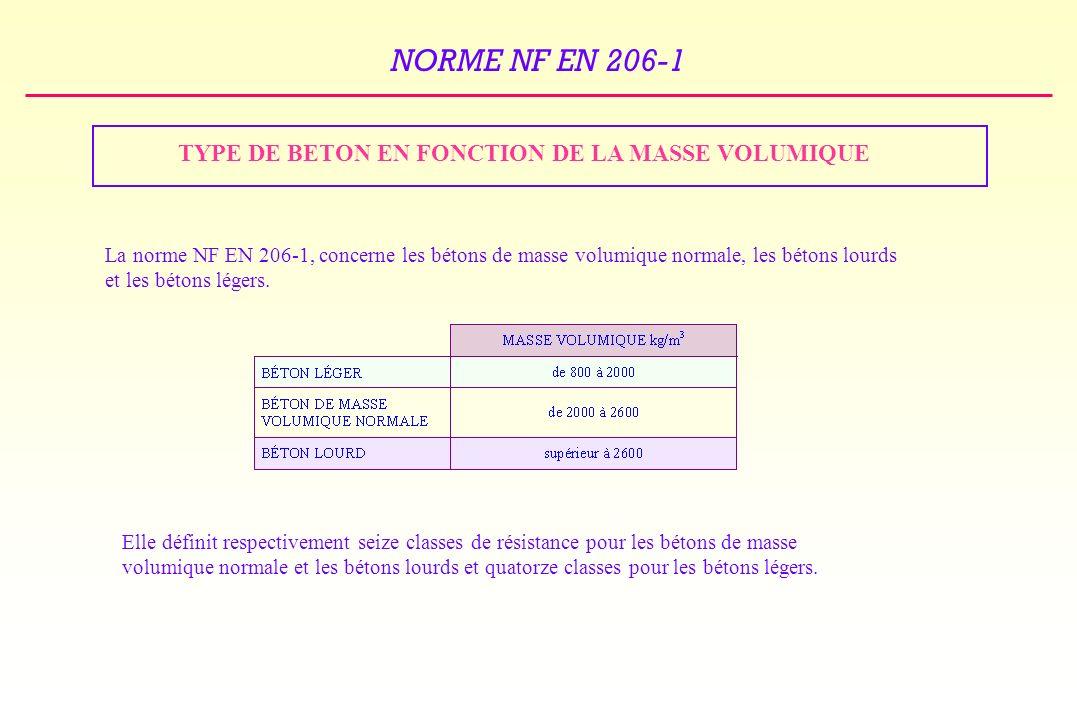 TYPE DE BETON EN FONCTION DE LA MASSE VOLUMIQUE