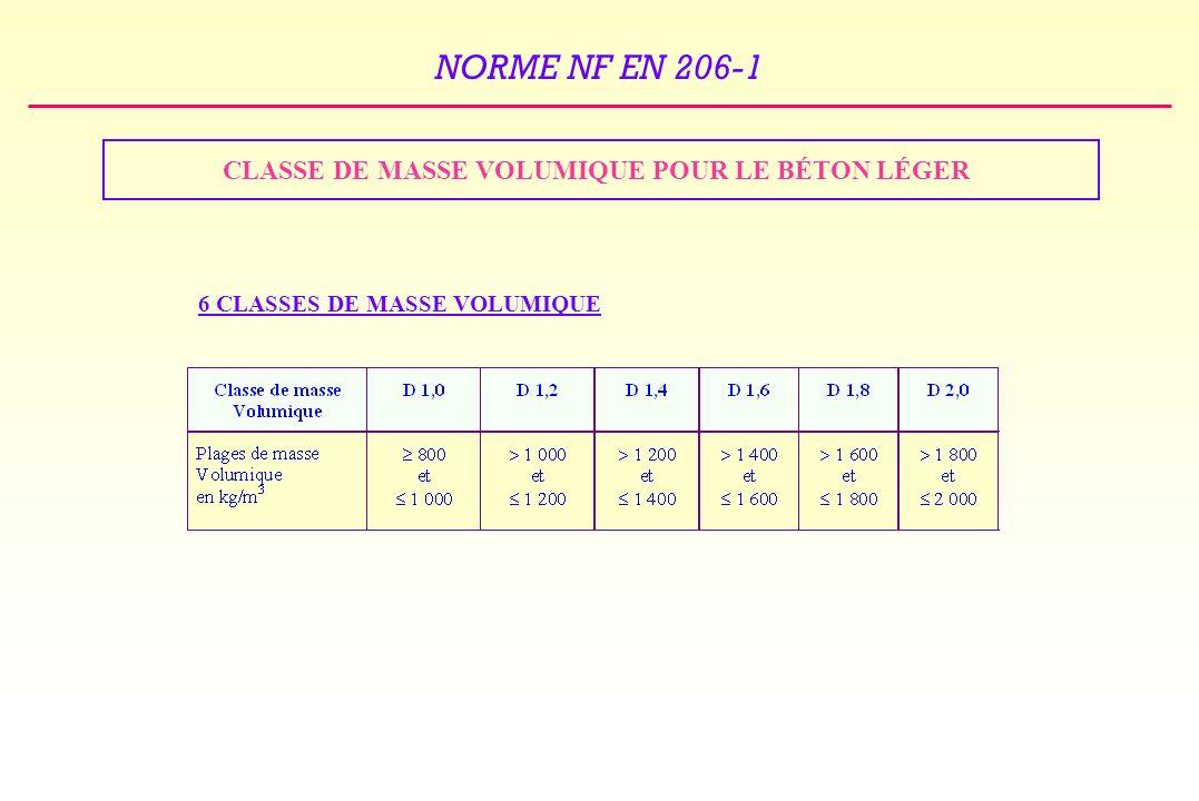 CLASSE DE MASSE VOLUMIQUE POUR LE BÉTON LÉGER