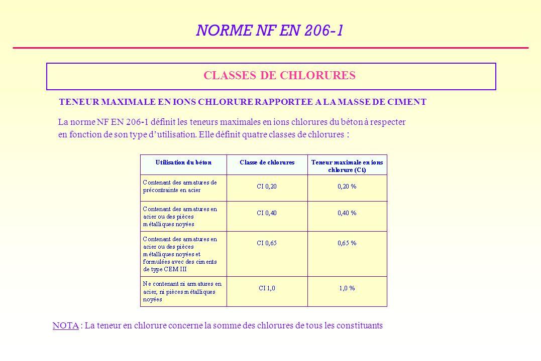 CLASSES DE CHLORURES TENEUR MAXIMALE EN IONS CHLORURE RAPPORTEE A LA MASSE DE CIMENT.