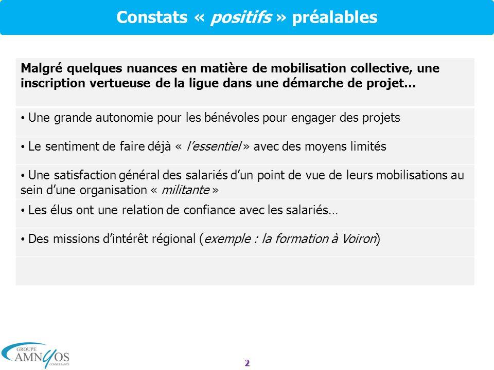 Constats « positifs » préalables