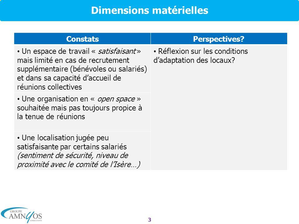 Dimensions matérielles