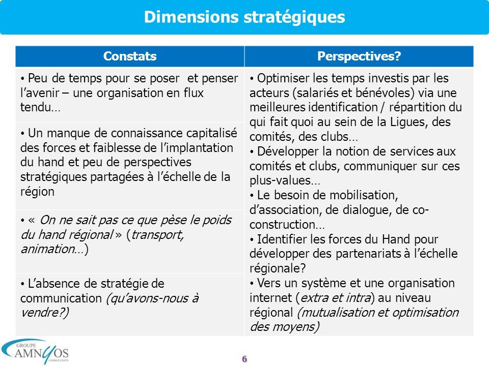 Dimensions stratégiques