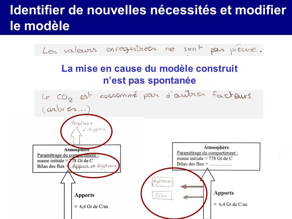 Identifier de nouvelles nécessités et modifier le modèle