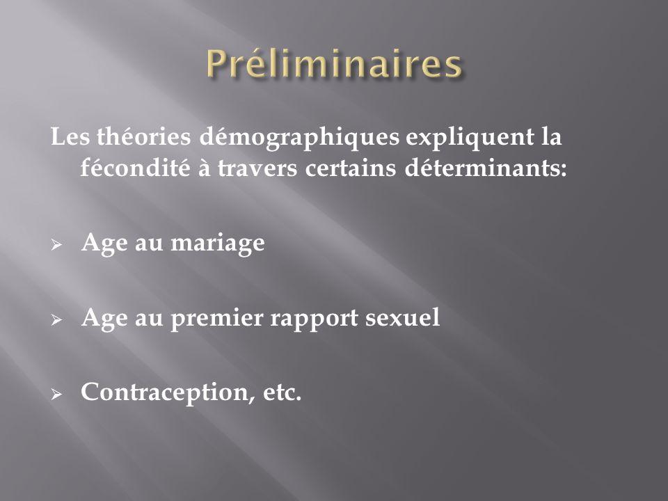 Préliminaires Les théories démographiques expliquent la fécondité à travers certains déterminants: Age au mariage.