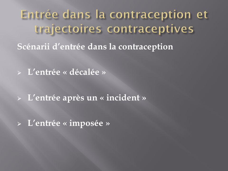 Entrée dans la contraception et trajectoires contraceptives