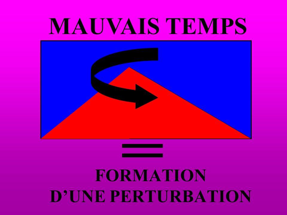 FORMATION D'UNE PERTURBATION