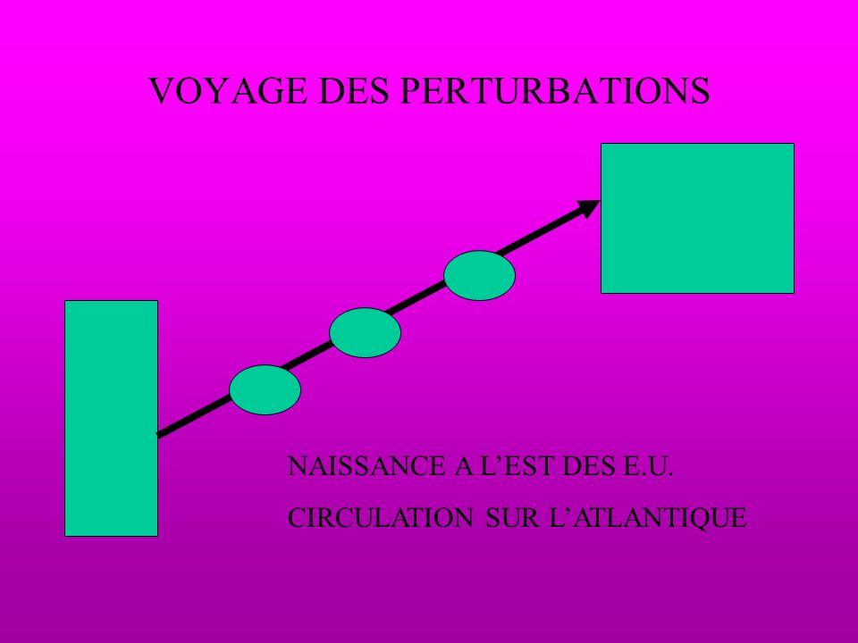 VOYAGE DES PERTURBATIONS