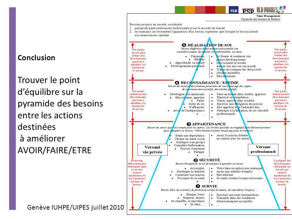 d'équilibre sur la pyramide des besoins entre les actions destinées