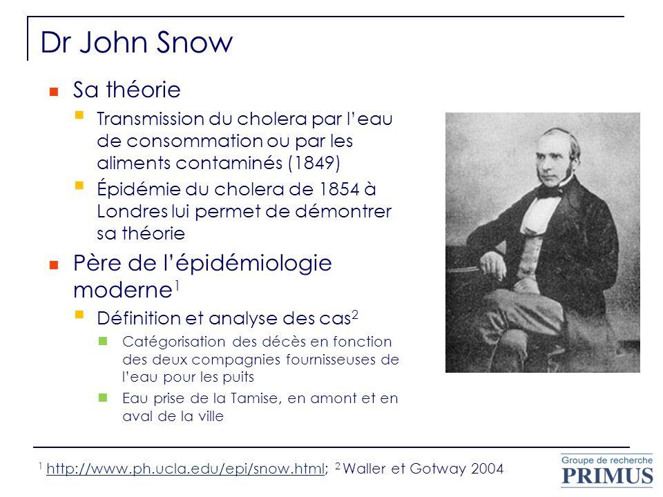 Dr John Snow Sa théorie Père de l'épidémiologie moderne1