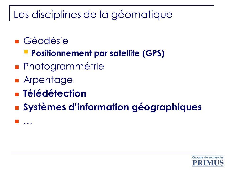 Les disciplines de la géomatique