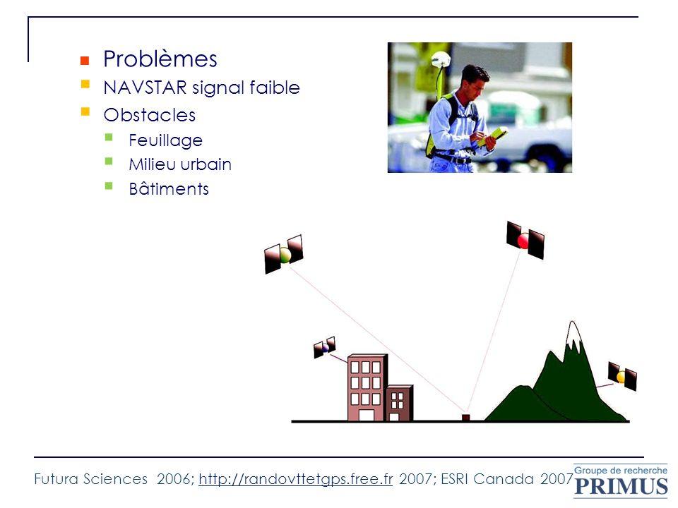 Problèmes NAVSTAR signal faible Obstacles Feuillage Milieu urbain