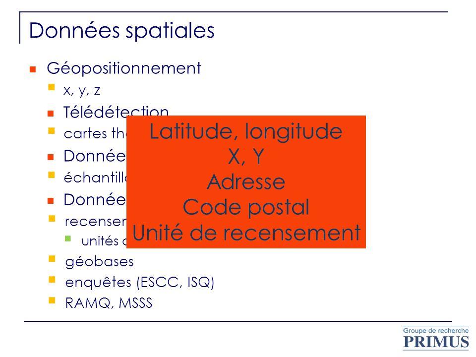 Données spatiales Latitude, longitude X, Y Adresse Code postal