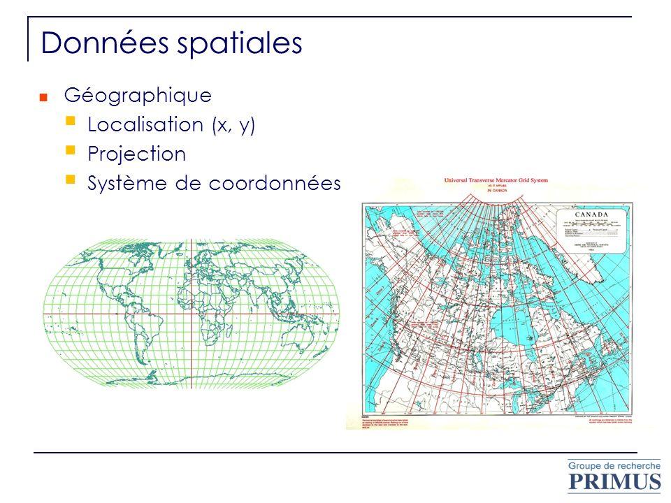 Données spatiales Géographique Localisation (x, y) Projection