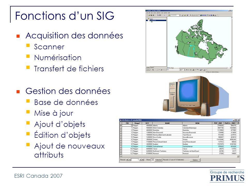 Fonctions d'un SIG Acquisition des données Gestion des données Scanner