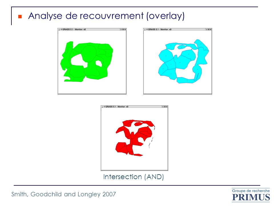 Analyse de recouvrement (overlay)